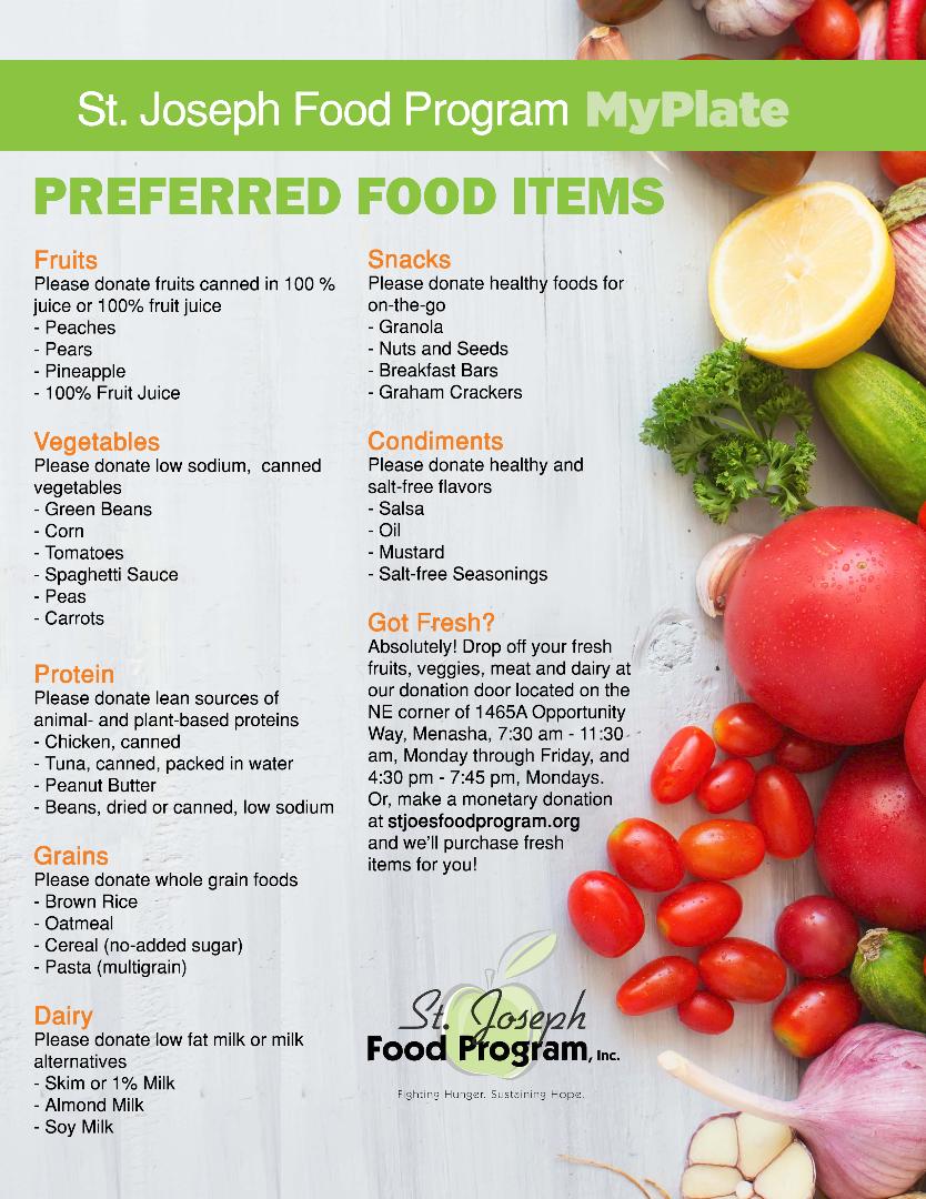 MyPlate | St  Joseph Food Program